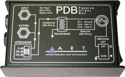 PDB די איי (DI) פסיבי איכותי ART