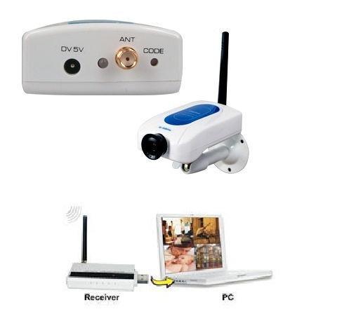 מצלמת אבטחה אלחוטית דיגיטלית ומתאם USB למחשב.