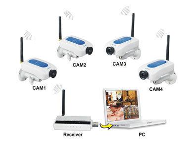 סט מצלמות אבטחה אלחוטיות דיגיטליות ומתאם USB למחשב.